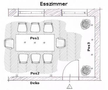 Entwurf von Einrichtungsplaner-online.de